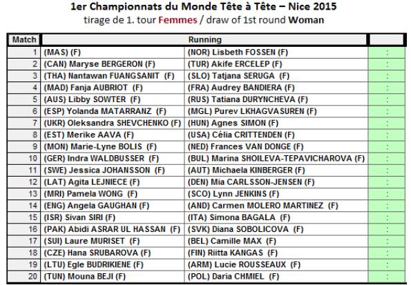 1rs championnats du Monde Tête à tête (màj26/01)
