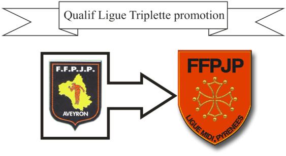 Qualificatif Ligue Triplette Promotion