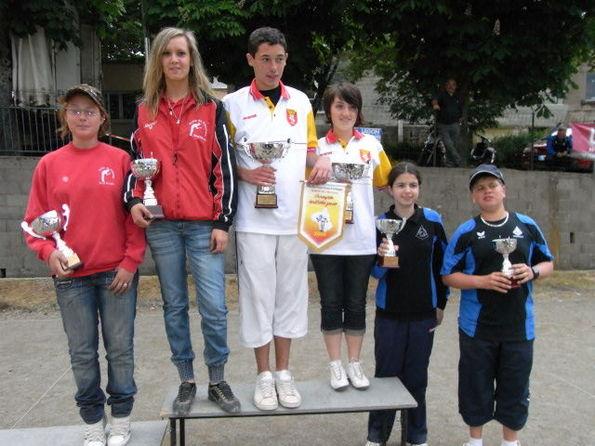Champions Juniors Caroline Leblond - Guilhem Dorian (Sébazac-Villefranche)