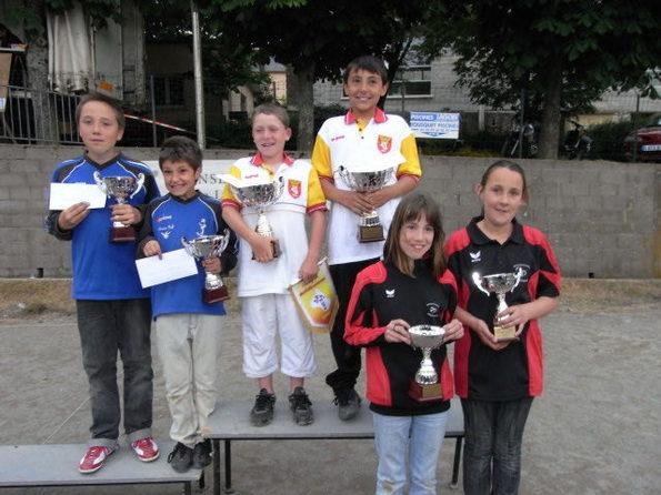 Champions minimes Sylvain Camilleri - Thibault Bories (Olemps la Mouline - Creissels)
