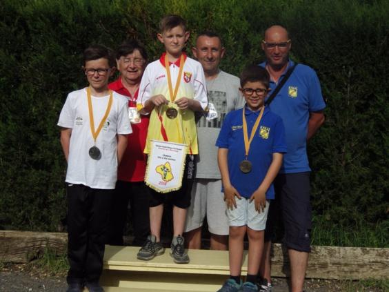 Championnat Tête à Tête Jeunes