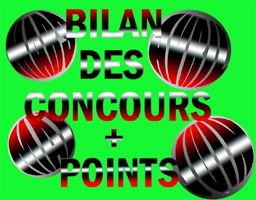 Bilan concours officiels + points (2/3)