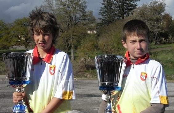 Champions minimes