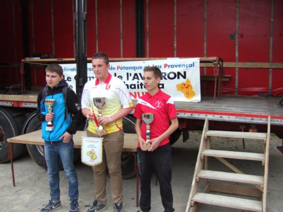 Championnat d'Aveyron Tête à Tête Jeune