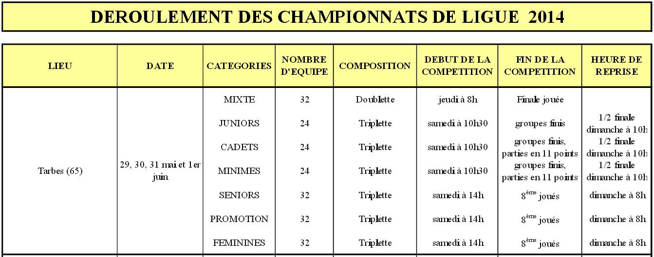 Grande Ligue 2014 (màj19/06)