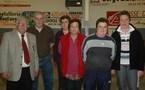 Les résultats de la journée féminine du 23 mars 2009 à St Eloi Rodez