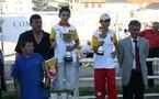 Championnat Aveyron finale tête à tête minimes 28 mai 2006 à Rodez St Eloi