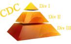 CDC, phases de poule: le BILAN (màj21/09)